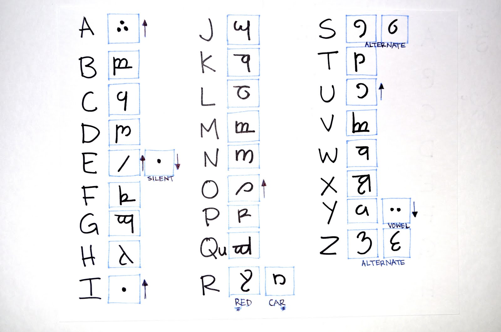 Elvish Writing Numbers Pictures To Pin On Pinterest