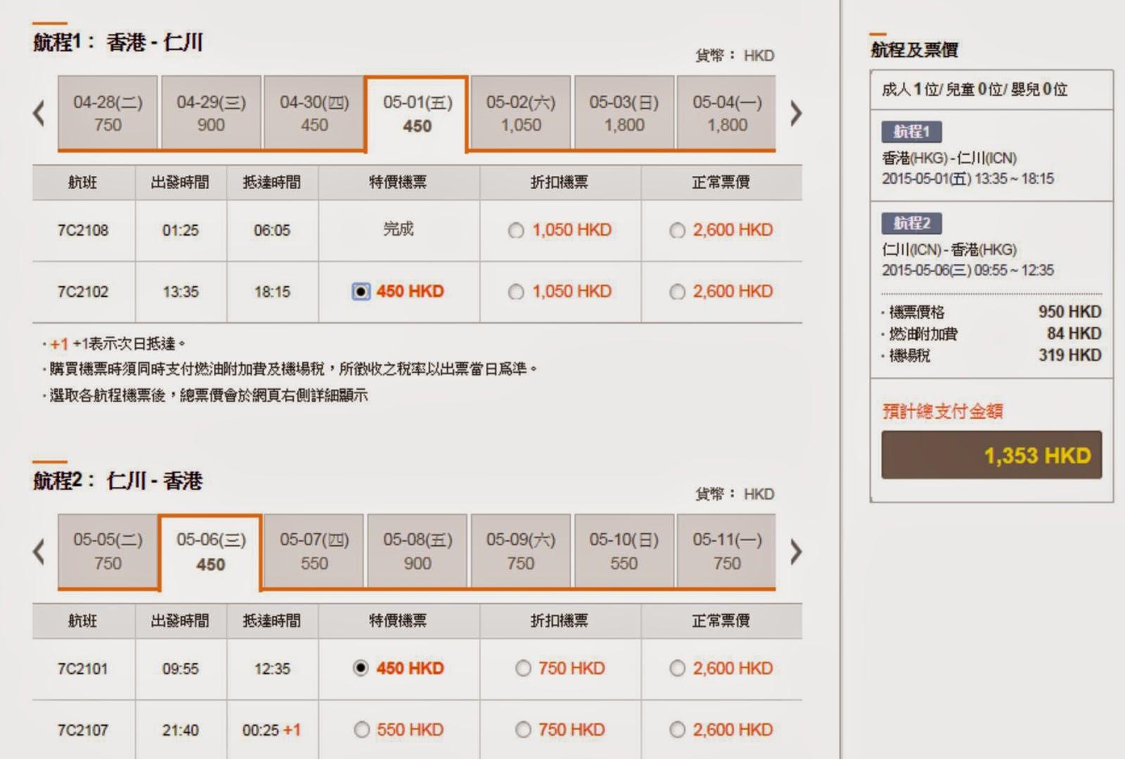 濟洲航空香港飛首爾4月30日出發,5月6日回程,來回連稅$1,353