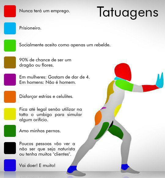 Tatuagens e Esteriótipos Locais.