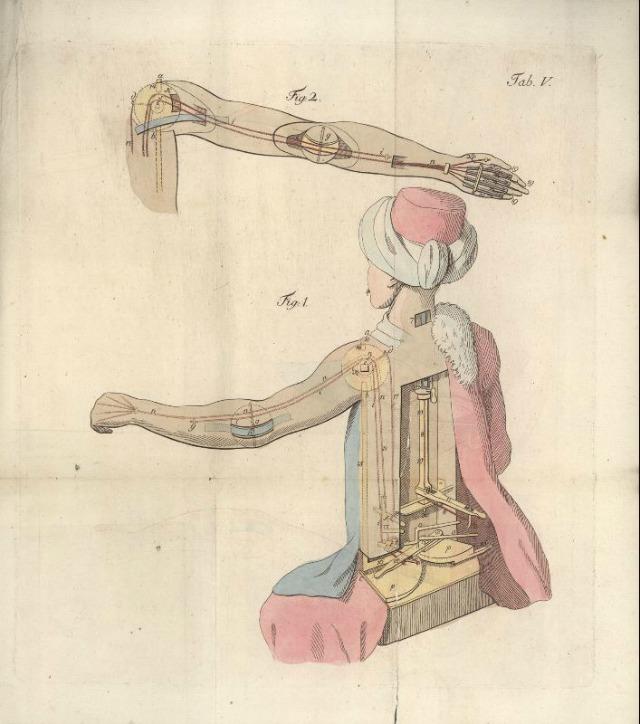 Le fonctionnement du bras du Turc, tel que l'imaginait Joseph Racknitz | via Wikimedia Commons (domaine public)