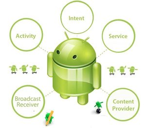 OpO - Components Android Application