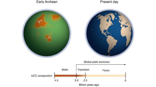 Lempeng Tektonik Bumi