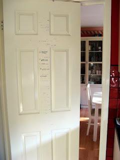 Photo - heights on door