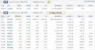 中国株コバンザメ投資ウォッチ銘柄watch20131113