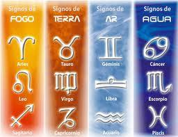 Sila Tarot: Simbologia dos Signos