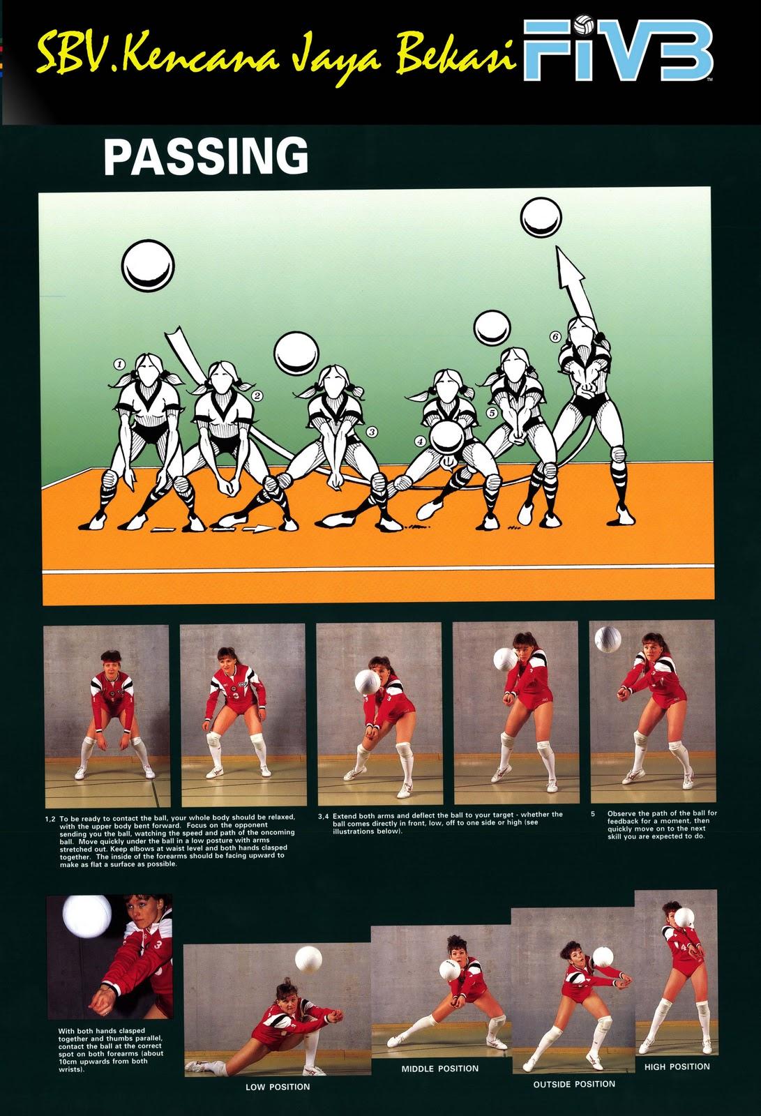 Teknik dasar permainan Bola voli nic