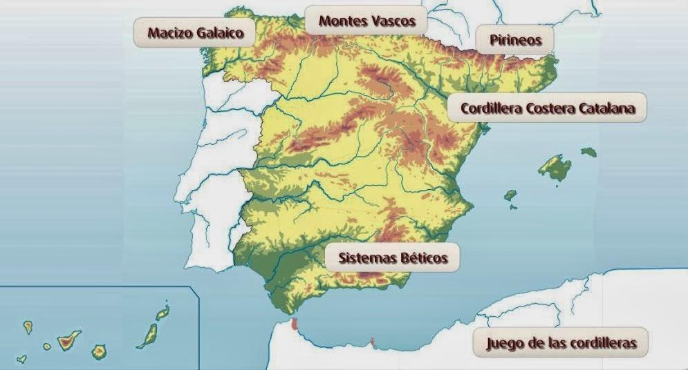 El estublog de 6 b cordilleras exteriores a la meseta for Exteriores espana