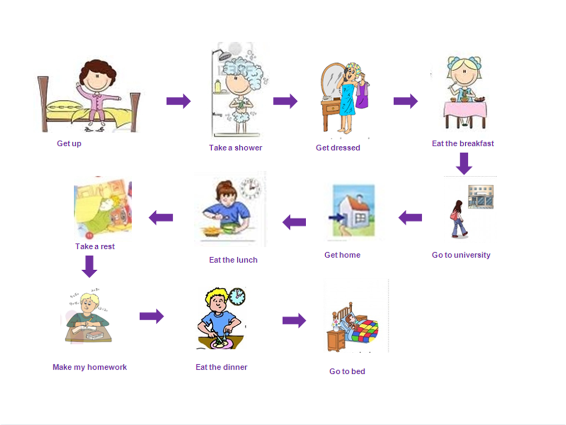 my father daily routines Listed below are examples of routines and daily schedules of parents with  toddlers and preschoolers more information about rules is here.