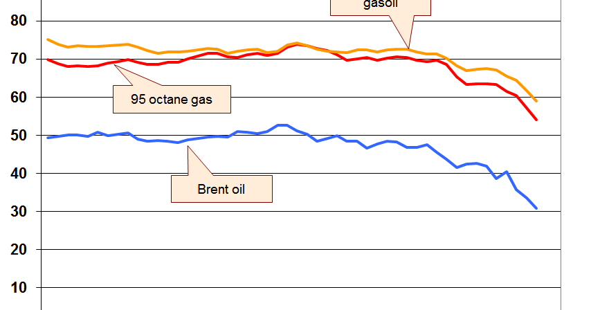 January  Nymex Natural Gas