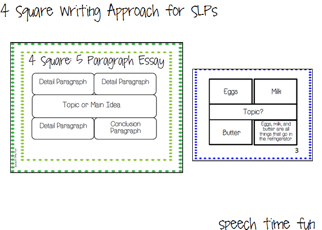 4 Square Writing Approach for SLPs – Four Square Worksheet