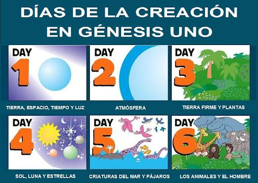 SEIS DÍAS DE LA CREACIÓN ANIMADO ¡DALE CLIC SOBRE LA IMAGEN!