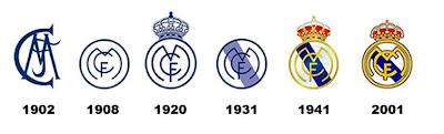 escudos del Real Madrid