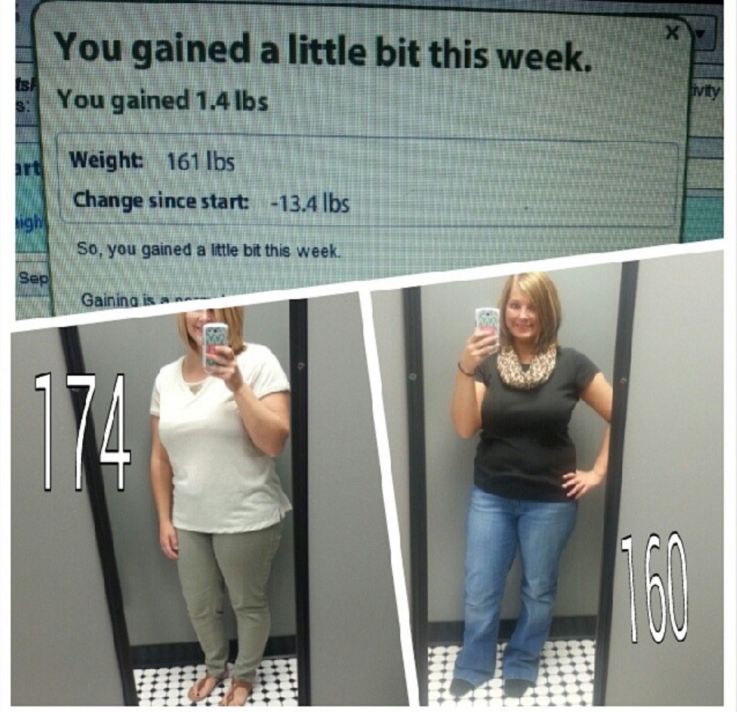 My Weight Loss Blog