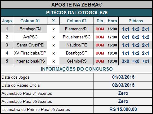 LOTOGOL 676 - PITÁCOS DA ZEBRA