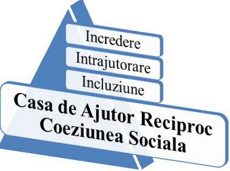 "Casa de Ajutor Reciproc ""Coeziunea Sociala"""