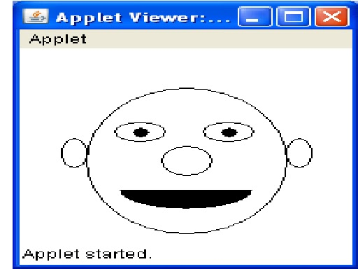 Drawing Lines Java Applet : Write a applet for drawing human face xzonecode