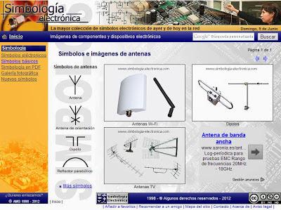 Símbolos e imágenes fotográficas de antenas