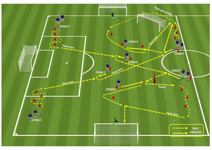 Circuito De Resistencia Futbol : Club de fútbol entrenamiento organización del