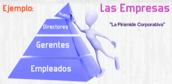 piramide corporativa empleado