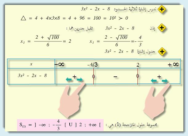 المعادلات والمتراجحات من الدرجة الثانية %D9%86%D9%85.png