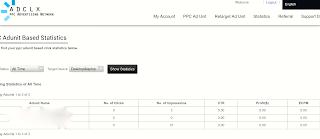 Adunit based statistics - Adclx.com