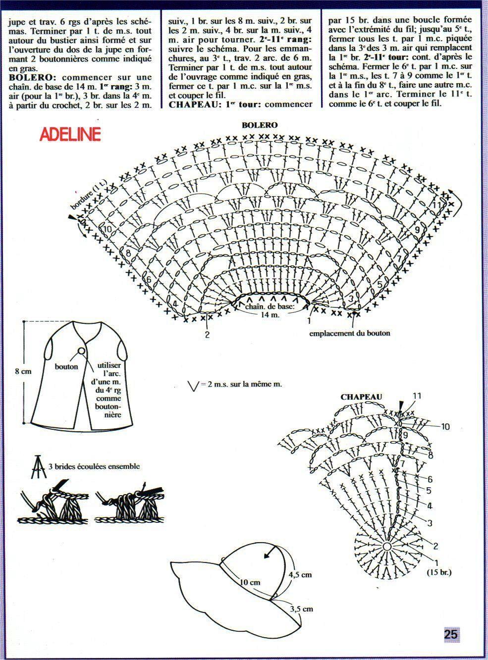 Схемы вязания для кукол не барби