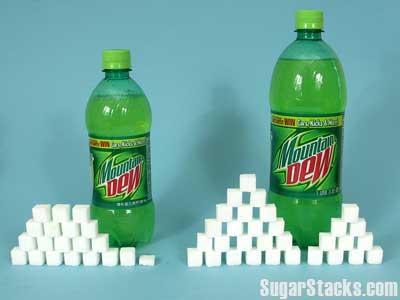 hur mycket socker innehåller coca cola