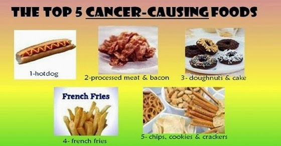 Organic news the top 5 cancer causing foods for Cuisine for a cause