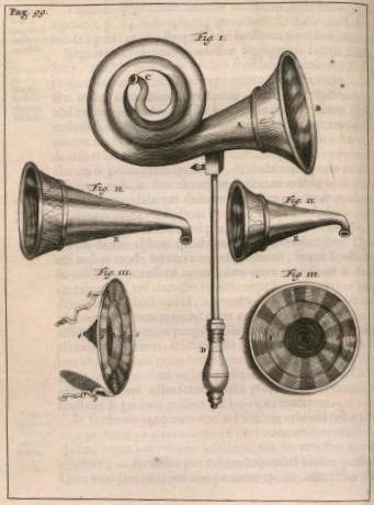 Ear trumpet-Public Domain