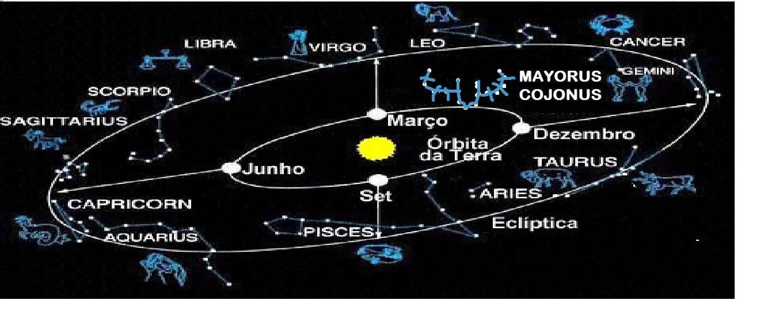 Horoscopo Hoy Acuario Has