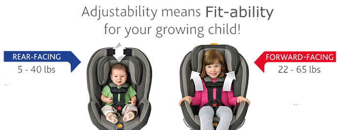 Real Baby Has The Chicco Next Fit Convertible Car Seat