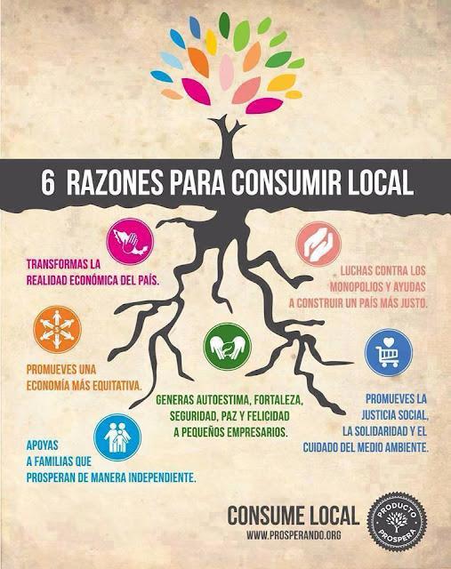 Turismo responsable sostenible consumo local comercio proximidad