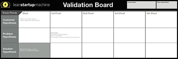 validation board herramienta