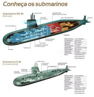 http://1.bp.blogspot.com/-I_XkchX9wmY/UKYwiNJULdI/AAAAAAAAHNM/ccSxBCNSQg0/s1600/Prosub-Os-futuros-submarinos-brasileiros.jpg