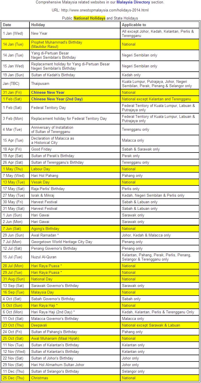 kalendar cuti umum malaysia 2014, kalendar public holiday 2014,calendar 2014 malaysia, cuti sekolah malaysia 2014, kalendar 2014 malaysia, senarai cuti umum malaysia, school holiday 2014 malaysia, public holiday malaysia, Malaysia School Holiday & Malaysia Public Holidays 2014 Calendar,tarikh cuti sekolah malaysia 2014
