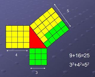 Pythagoras dengan Persegi Satuan