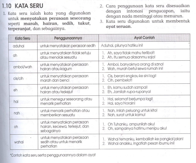 BBM Bahasa Melayu: KATA SERU