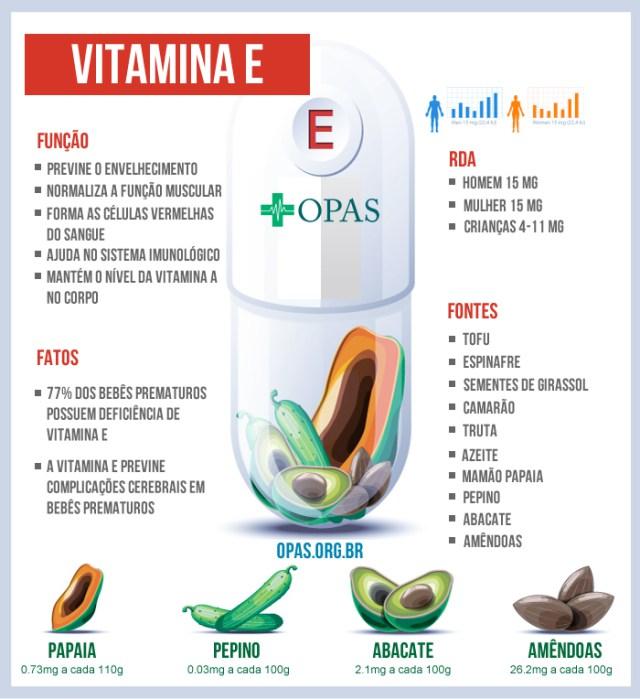 Vitamina E- Acesse o Site