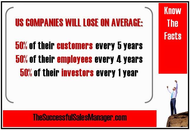 Sales Statistics On Losing Customers
