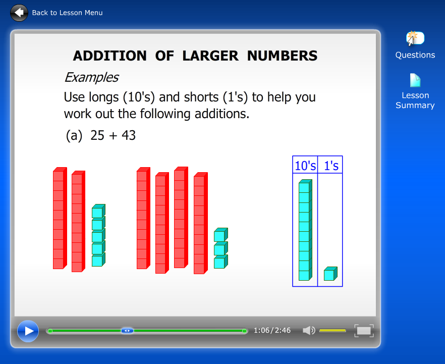 CTCMath Review