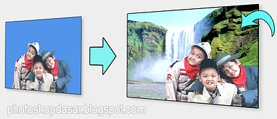 Surya Bina Mitra: Cara mengganti background foto di photoshop