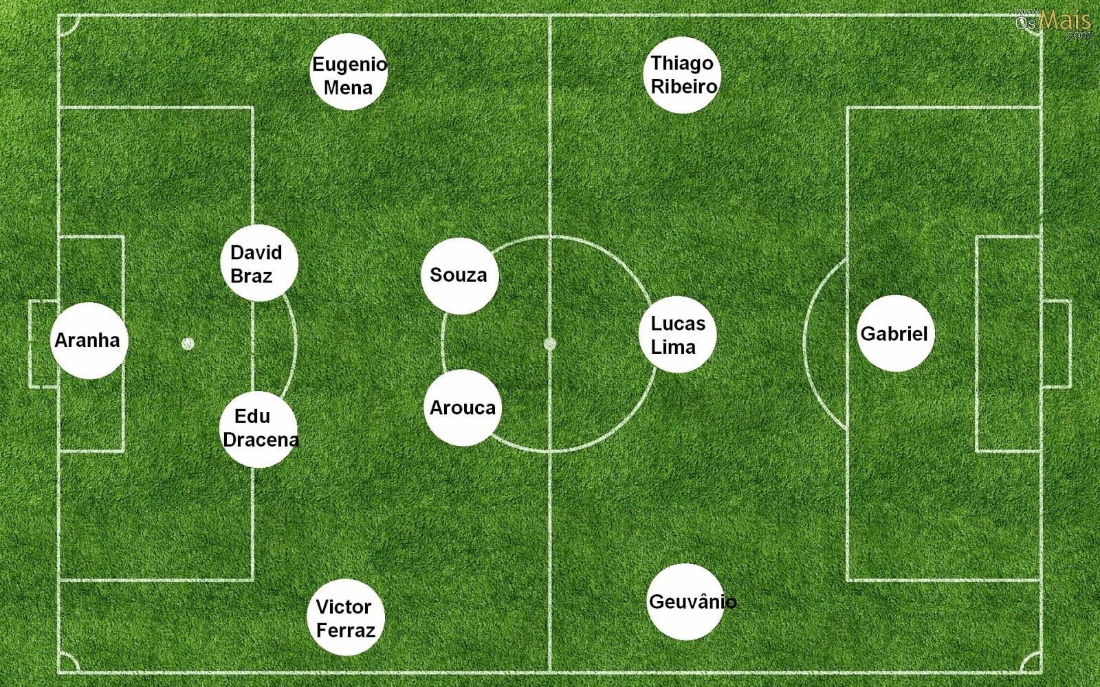 Análise tática - Santos no Campeonato Brasileiro 2014
