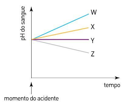 overdose de UERJ ACIDOSE+-+UERJ+2012