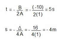 calculando valores de mínimo