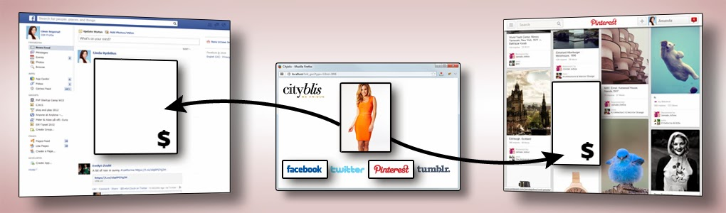 cityblis - share and make money online