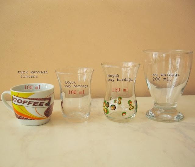 fincan çay bardağı su bardağı ölçü bardağı