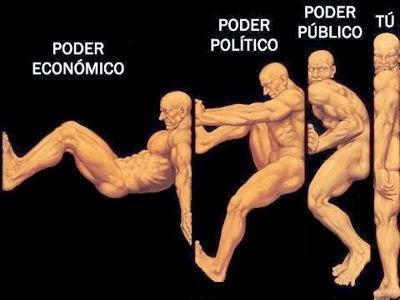 El Poder Como Elemento Degradatorio de la Sociedad