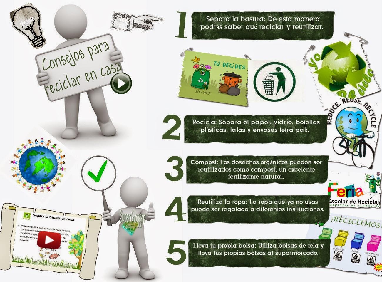 Reciclaje como reciclar - Consejos de reciclaje ...