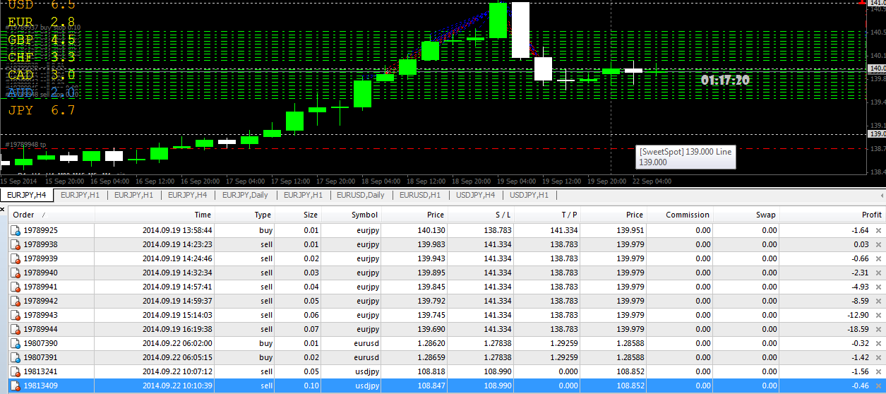 Fbs forex download