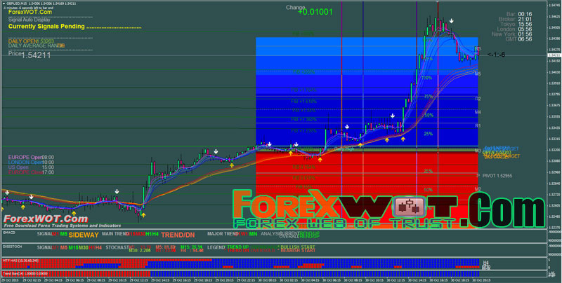 Forex signal 30 gold edition download